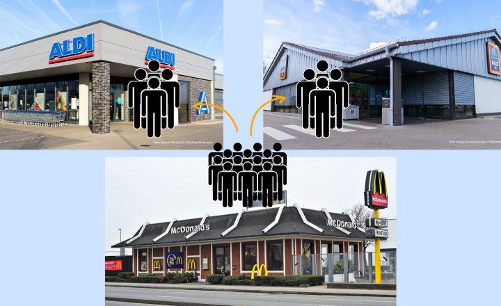 Personalpartnerschaft von McDonald's und Aldi